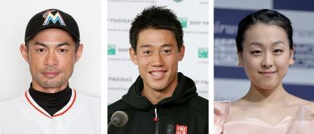 (左から)イチロー、錦織圭、浅田真央