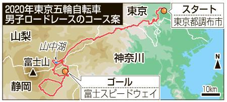 2020年東京五輪自転車男子ロードレースのコース案