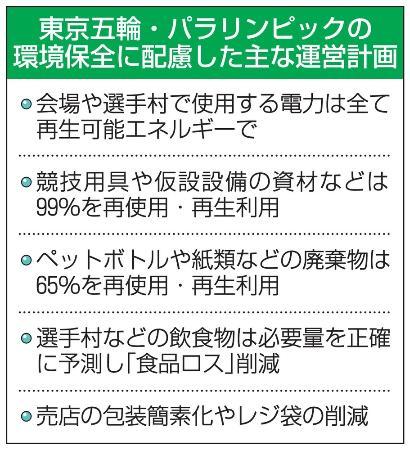 東京五輪・パラリンピックの環境保全に配慮した主な運営計画