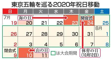 東京五輪を巡る2020年祝日移動