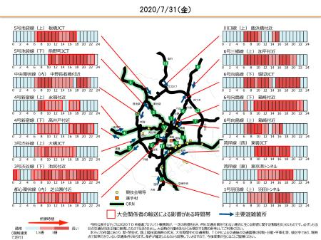2020年7月31日の首都高速道路の混雑をシミュレーションした「大会輸送影響度マップ」(東京都提供)