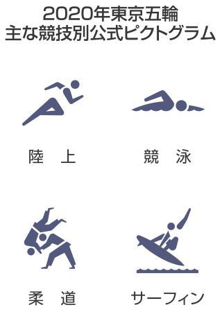 2020年東京五輪 主な競技別公式ピクトグラム