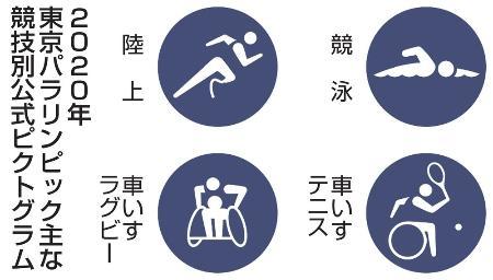 2020年東京パラリンピック 主な競技別公式ピクトグラム フレームタイプ