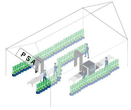 セキュリティー検査のエリアに花の鉢植えを並べる「フラワーレーンプロジェクト」のイメージ図(Tokyo2020提供)