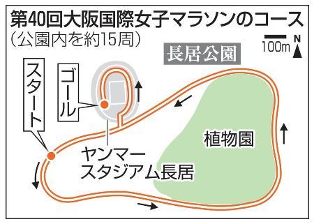 第40回大阪国際女子マラソンのコース