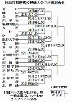京都翔英は日星と対戦 秋季高校野球京都大会2次戦