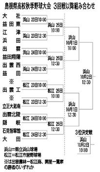 3回戦以降組み合わせ決定 秋の高校野球島根県大会
