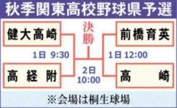 関東切符あと一勝、1日準決勝 秋季関東群馬県予選