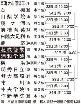 秋季関東大会、対戦決定 初戦は浦学と横浜、徳栄は慶応と