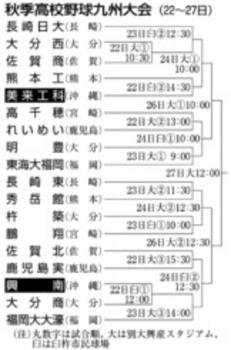 秋季九州大会 組み合わせ決定