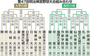神宮大会 東海大札幌と日本文理大 札第一と宇部鴻城