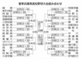 春季兵庫県大会の組み合わせ決定 春の頂点目指す