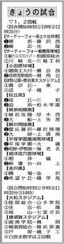 神奈川県春季大会1、2回戦 12会場26試合で開催