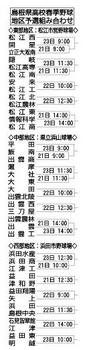 春季島根県地区予選、組み合わせ決まる