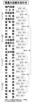 本命なし、混戦模様 夏の徳島大会