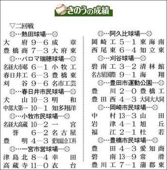 シード8校が16日に登場 夏の愛知大会