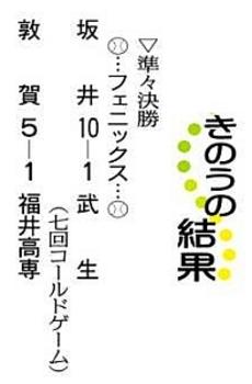福井大会 26日準決勝 坂井と敦賀、4強入り(24日)