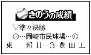 東邦、逆転コールド勝ち 高夏の愛知大会第11日