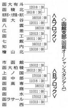 北海道 秋季大会函館支部予選10日開幕 参加は過去最少21校