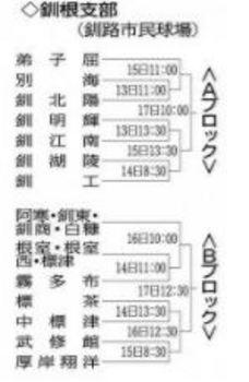 北海道 秋季大会釧根支部予選 13日から14チーム激突