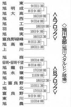 8日開幕、20チーム出場 秋季全道大会旭川支部予選