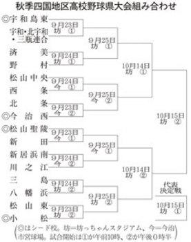 秋季四国高校野球・県大会 23日開幕、宇和島東が第1シード