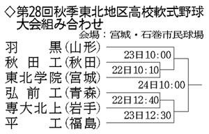 専大北上、弘前工と初戦 秋季東北高校軟式野球