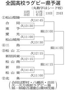 高校ラグビー愛媛県予選 30日開幕