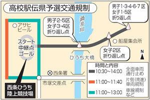 高校駅伝愛媛県予選 西条で6日号砲