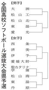 高校選抜ソフトボール愛媛県予選 3日から