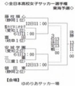 高校女子サッカー東海予選、6日開幕