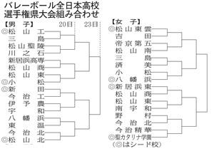 全日本高校バレー 20日から愛媛県大会