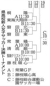 サッカー 静岡県新人大会 11日から女子決勝トーナメント