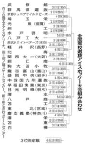 アイスホッケー 8月の高校選抜 組み合わせ決まる