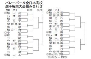 全日本高校バレー、19日から県大会