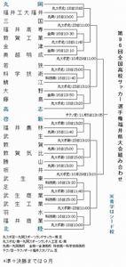 サッカー 北陸は羽水-福井商の勝者と対戦 福井県大会