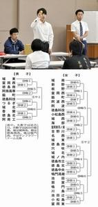 バレー 徳島大会 28日開幕 全国切符懸け激突