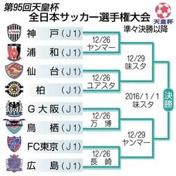 J1仙台、26日天皇杯サッカー準々決勝柏戦