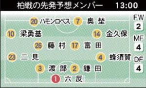 J1仙台、26日柏戦 天皇杯サッカー準々決勝