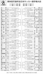 J1神戸は2回戦登場 天皇杯の組み合わせ決定