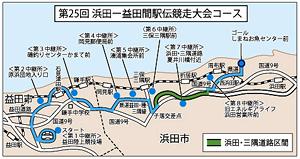 しおかぜ駅伝 年内開通の浜田・三隅道路コースに