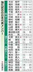 侍ジャパン 大谷、山田ら28人選出 11月に強化試合