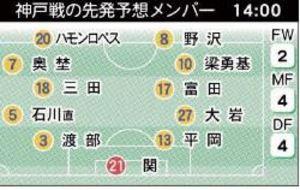 J1仙台、22日ホーム神戸戦