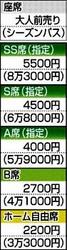 J2松本ホーム戦の価格発表 北側自由席の位置入れ替え