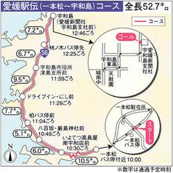 南予路、65チーム競う 11日、愛媛駅伝「一本松―宇和島」