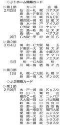 J1仙台 開幕戦はホームで札幌
