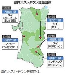 東京五輪・パラリンピック ホストタウンに秋田県5市町