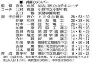 駅伝 都道府県対抗男子 兵庫県、入賞へ照準