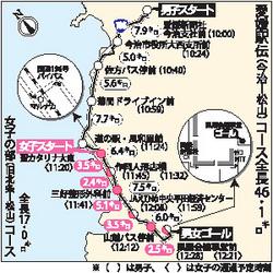 伊予路45組挑む 愛媛駅伝「今治―松山」29日号砲