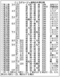 J3盛岡は3月12日に初戦 ホーム開幕戦は26日